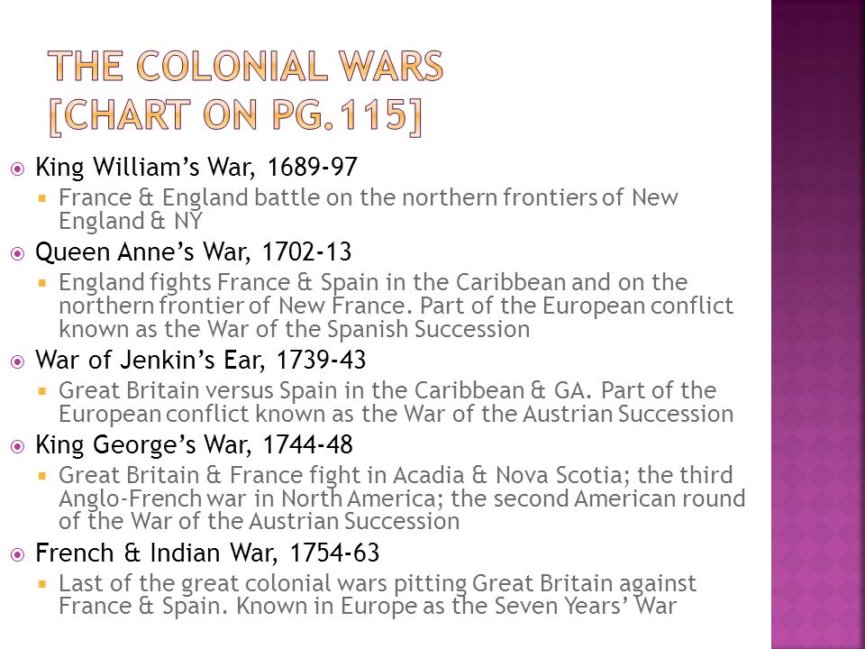 The Colonial Wars [chart on pg.115]